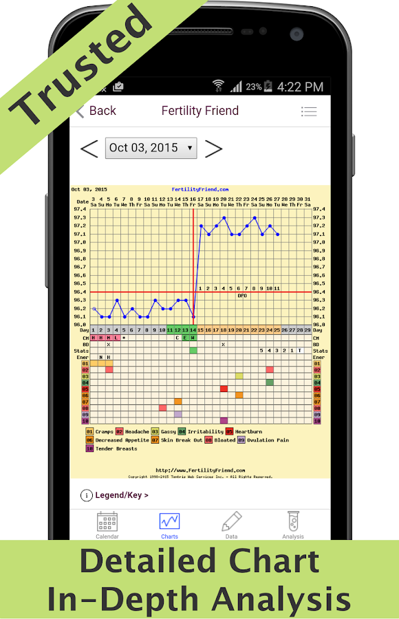 Clomid ovulation tracker
