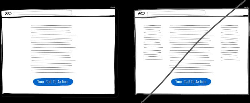 Иллюстрация к статье: Советы по созданию хорошего пользовательского интерфейса: часть 1