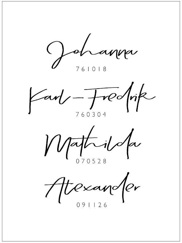 ALLA PÅ RAD familjetavla familjeposter namntavla namnposter