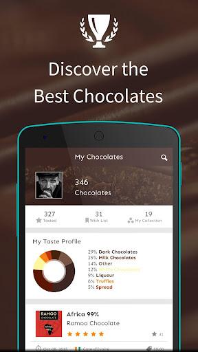 Chocoholic App