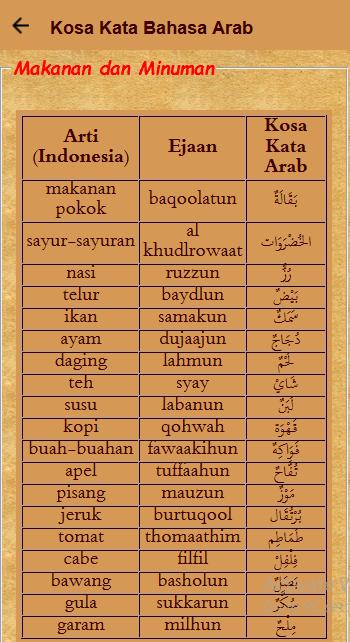 Kata Kerja Bahasa Arab Sehari Hari : kerja, bahasa, sehari, Pembelajaran, Kerja, Bahasa, Beserta, Artinya, Lengkap, Video, Belajar