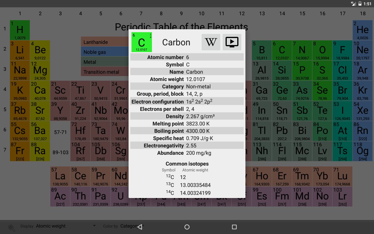 Elementary periodic table android apps on google play download elementary periodic table android apps on google play urtaz Image collections