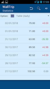 Trip Wallet Manager - WallTrip - náhled