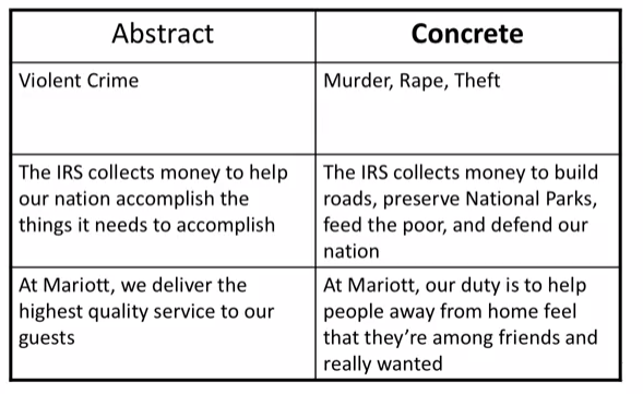 Concrete ideas img.PNG