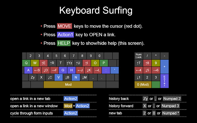 Keyboard Surfing