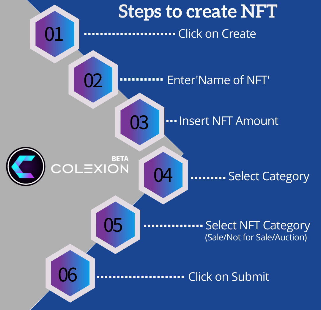 Steps to create NFT.png