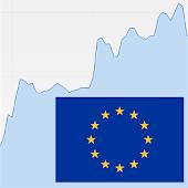 Quote for Eurostoxx Index