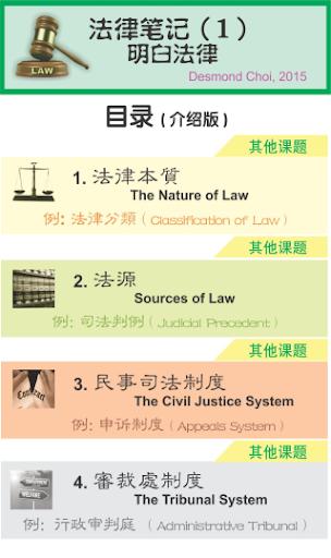 法律笔记 Law Notes 简英 - 介绍版