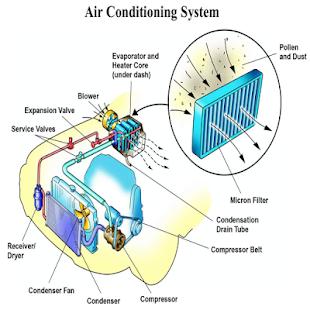 car heater diagram. diagram wiring car harness- screenshot thumbnail heater
