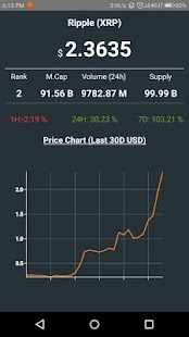 Ripple Live Price - náhled