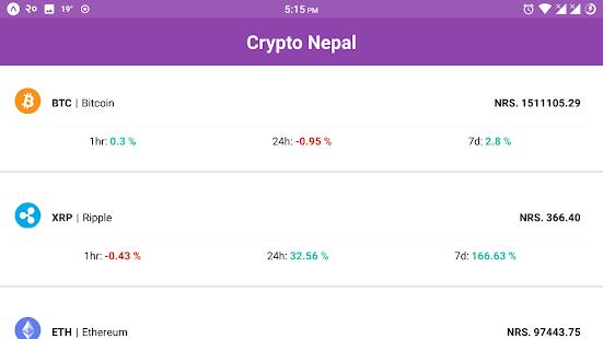 CryptoNepal - náhled