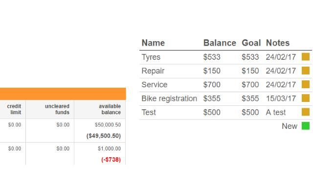 Bankwest Virtual Accounts