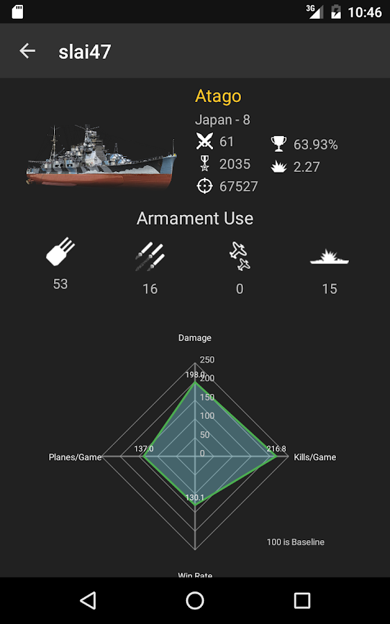 Community Assistant for WoWs- screenshot