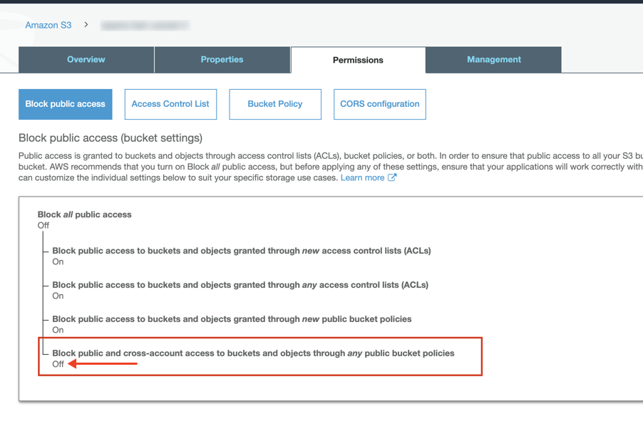 Screenshot shows the Amazon configuration console for a bucket, with the Permissions tab selected. All options are set to on except the option Block public and cross-account access to buckets and objects through any public bucket policies, which is set to Off.