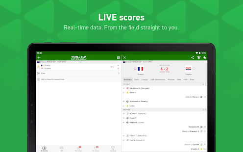 Flashscore Nigeria Apps En Google Play