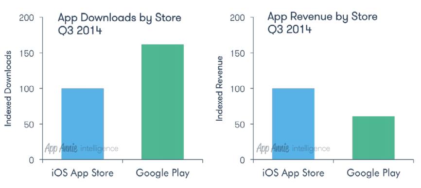 revenues.jpg