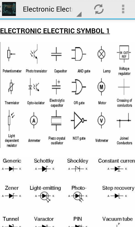 Unique All Electronics Symbols Composition - Electrical Diagram ...