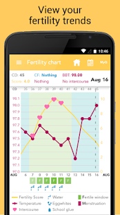 4 Ovia Ovulation & Period App screenshot