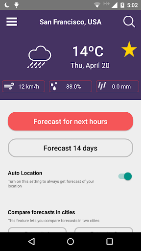 Weather Forecast free Screenshot