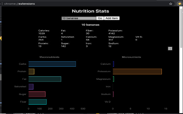 Nutrition Stats