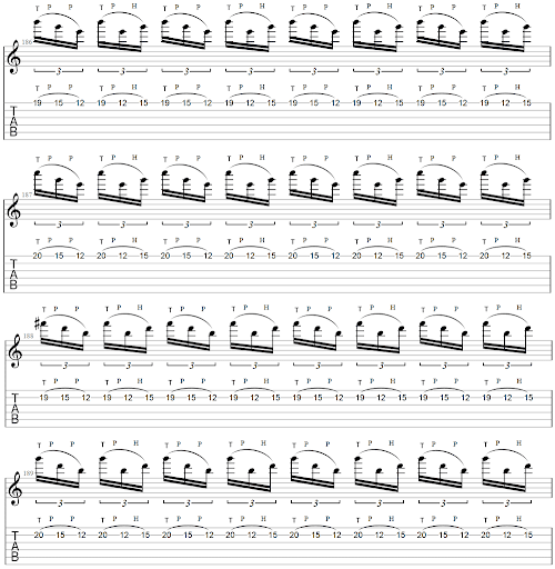 6 Impressive Guitar Tapping Solos (With TAB & Diagrams)