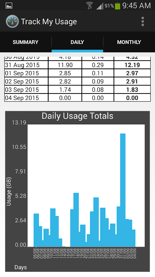 Track My Usage- screenshot