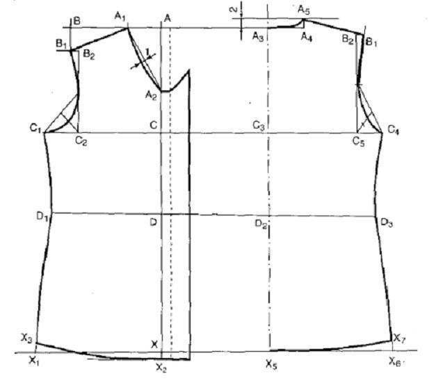 Công thức cắt may áo sơ mi nữ thân trước