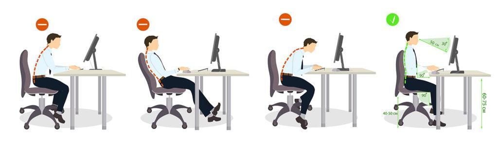 positions assises à adopter ou à ne pas faire devant son écran d'ordinateur au bureau