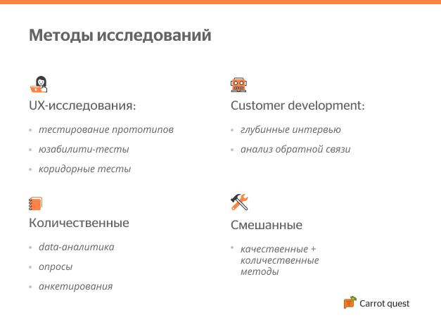 Методы исследований в продуктовых компаниях