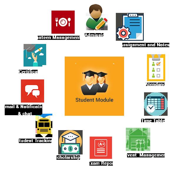 School ERP,School Management Software India - School Management Software