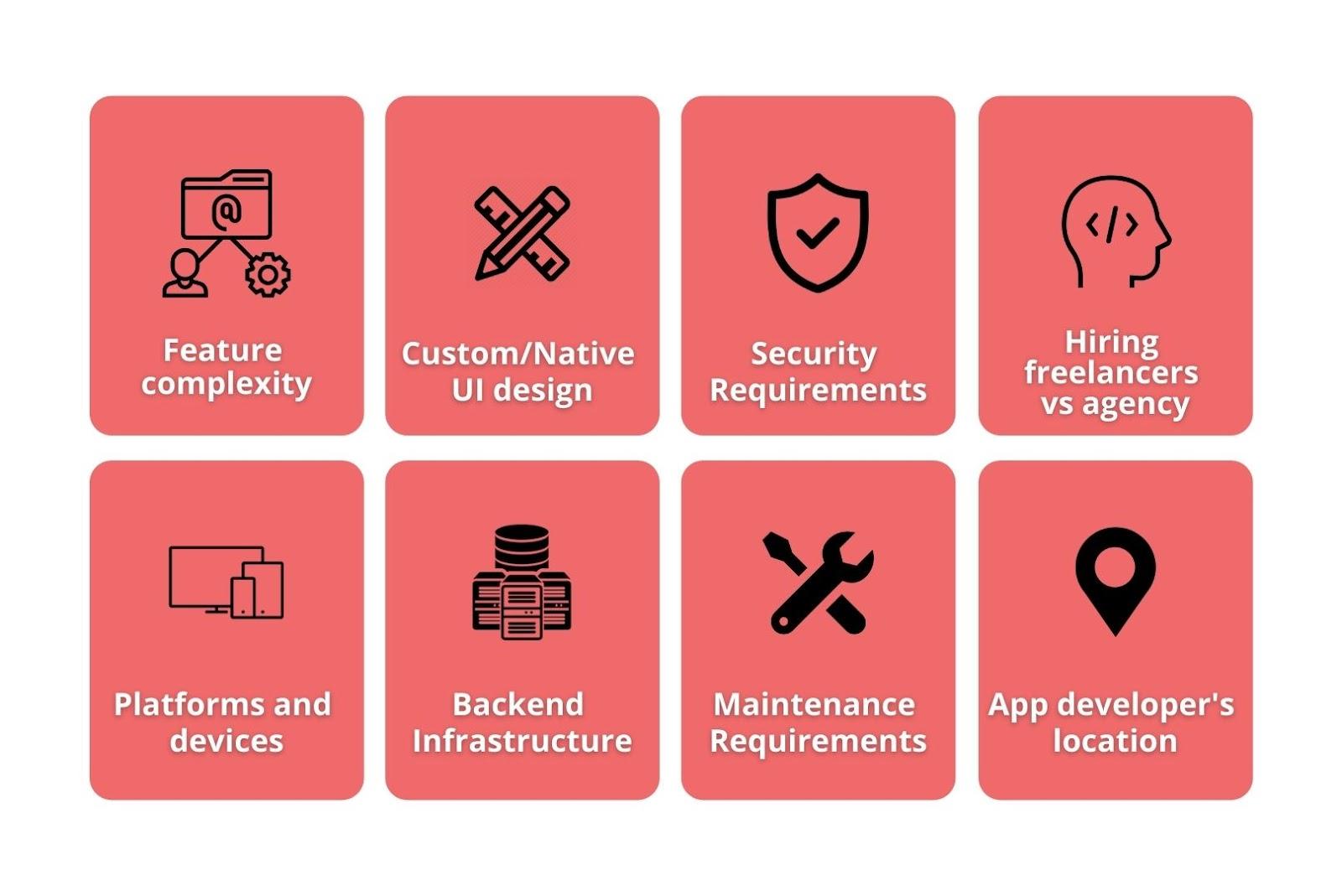 factors affect mobile app development cost