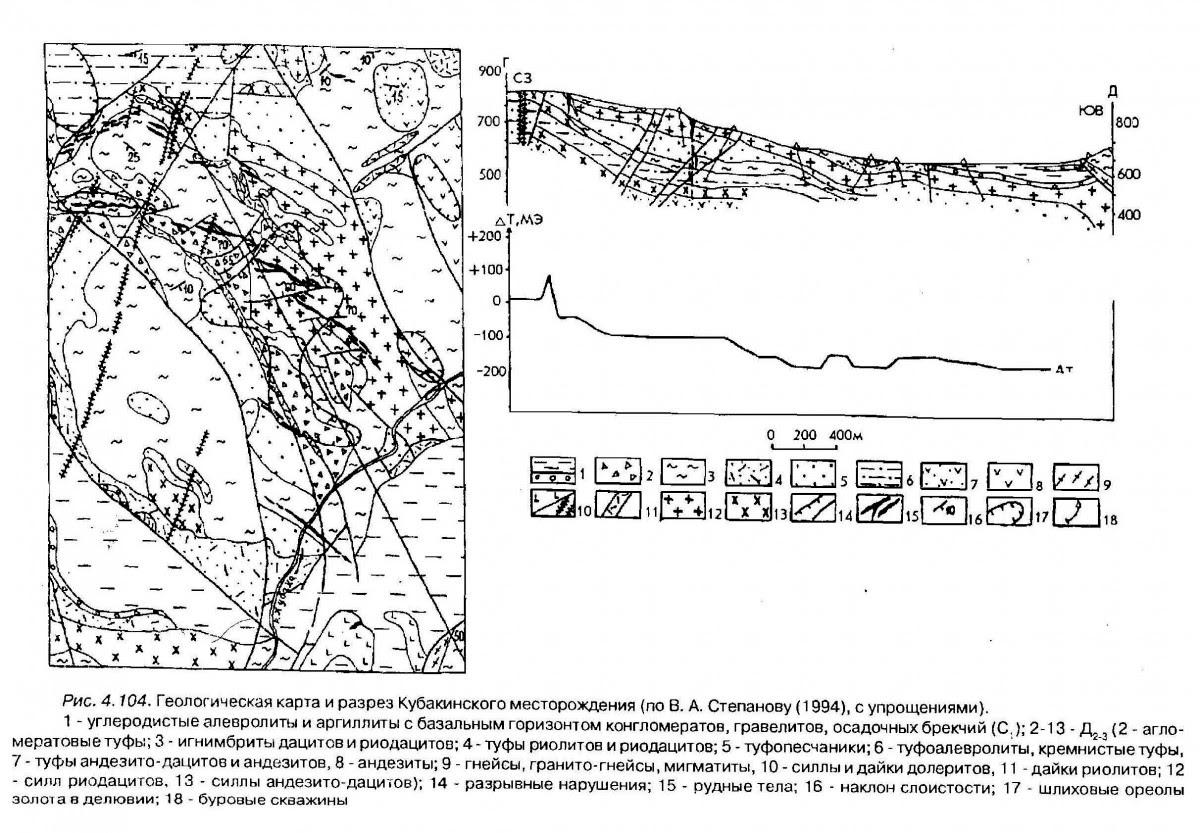 Геологическая схема и разрез Кубакинского месторождения