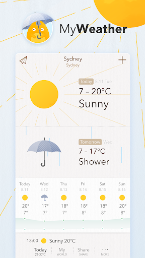MyWeather - Forecast & Widgets  screenshots 1