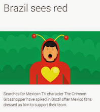 Photo: Brazil sees red #GoogleTrends