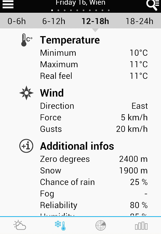 Weather for Russia- screenshot