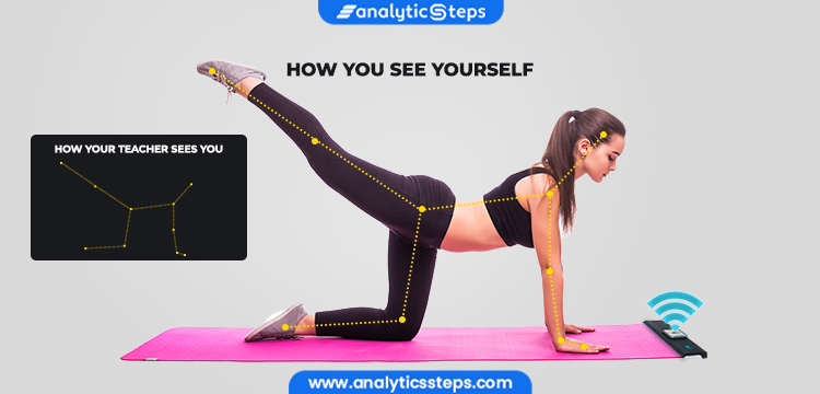The image shows how Zenia - AI powered app assist to practice your yoga asanas effectively and helps in analysis.