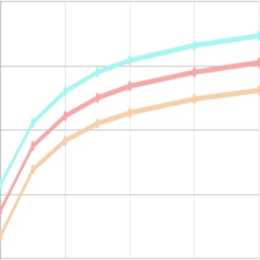 Percentiles infantiles 遊戲 App LOGO-硬是要APP