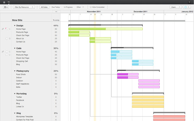 Teamgantt Project Management Chrome Web Store