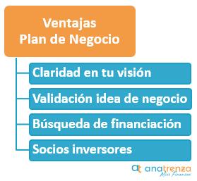Ventajas del plan de negocio