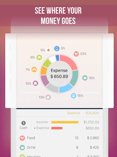 Fortune City - A Finance App  screenshots 8