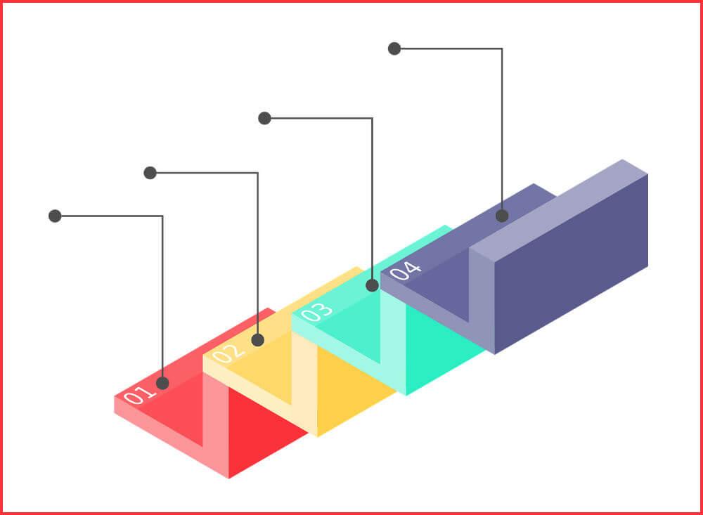 cấu trúc url phân cấp và đường dẫn