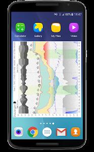Meteogram Pro Weather Charts v1.9.72