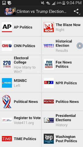 Clinton vs Trump Election 2016