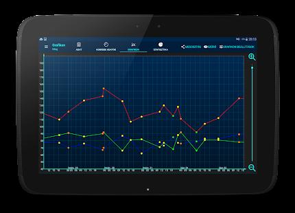 naptár generáló Vérnyomás – Alkalmazások a Google Playen naptár generáló