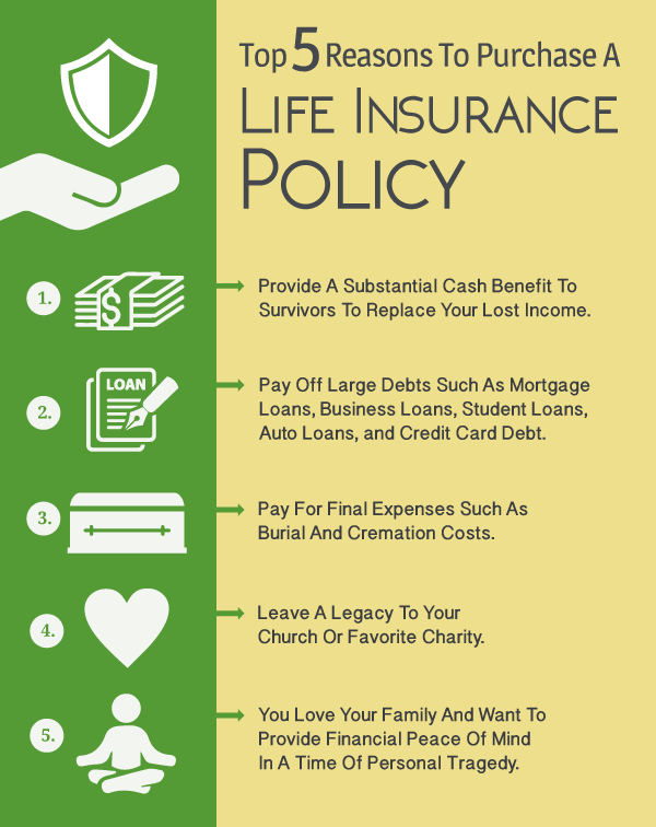 Top 5 reasons for your grown child a life insurance