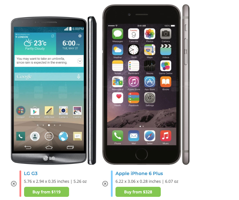 iPhone 6 Plus and LG G3 bezel sizes
