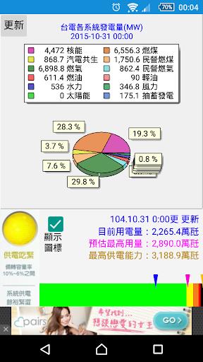 發電資訊站