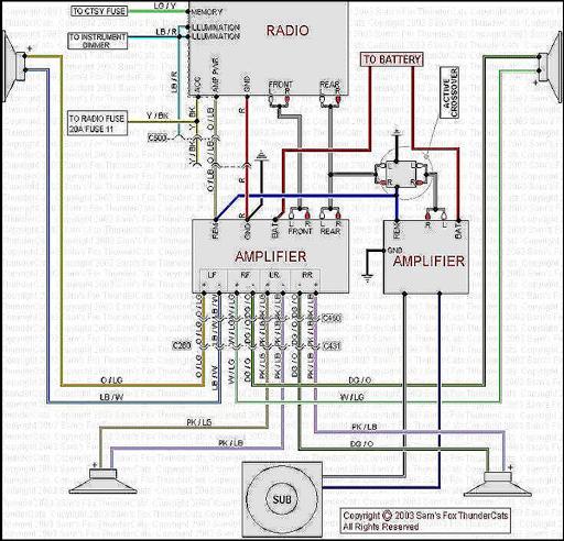 Wondrous Car Radio Wiring Diagram Apk Latest Version Gameapks Com Wiring 101 Akebretraxxcnl