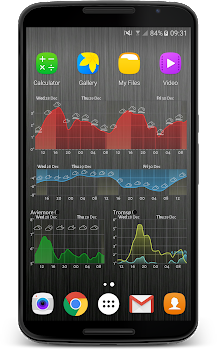 Meteogram Pro Weather Charts