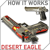 How it Works: Desert Eagle